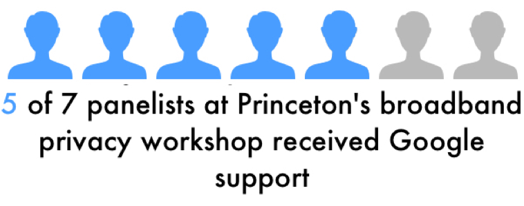 Five of seven panelists at Princeton's privacy event were Google-funded